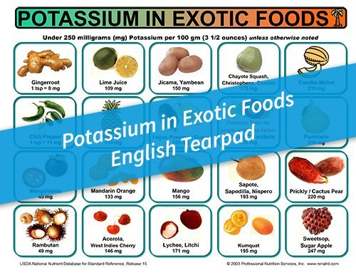 Tear Pad – Potassium in EXOTIC Foods