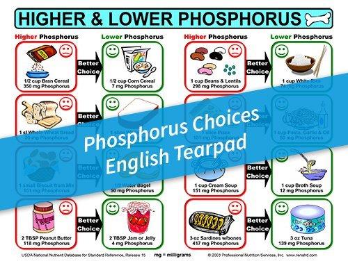 Tear Pad – Higher and Lower Phosphorus Foods