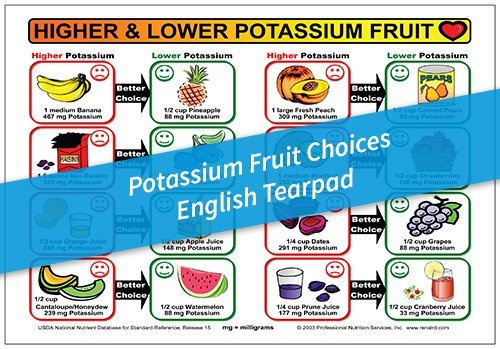 Tear Pad – Higher and Lower Potassium Foods